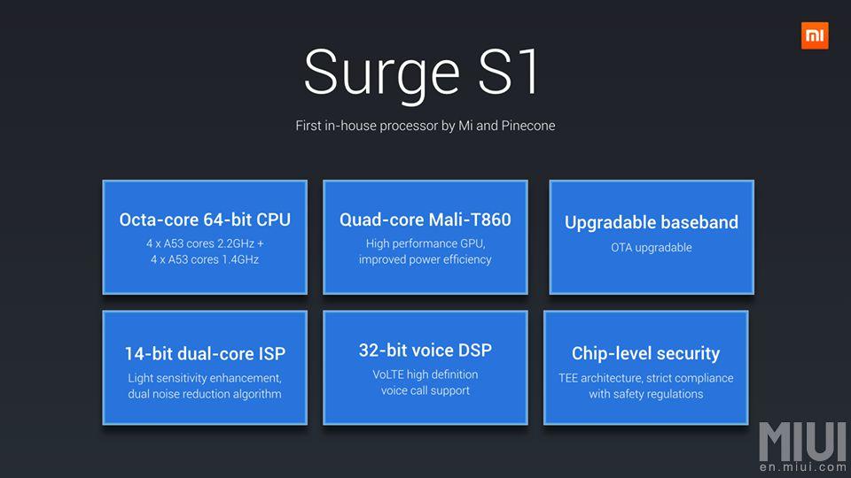 Surge S1 19