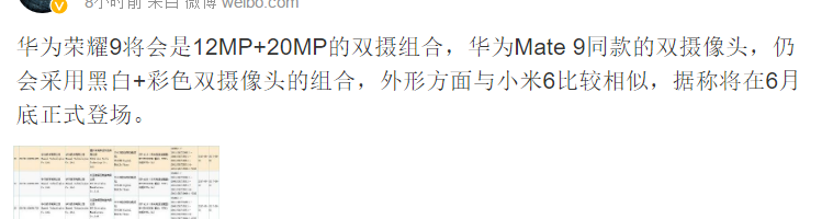 Honor 9 in arrivo a giugno: un mix tra Huawei Mate 9, Honor 8 e Xiaomi Mi 6
