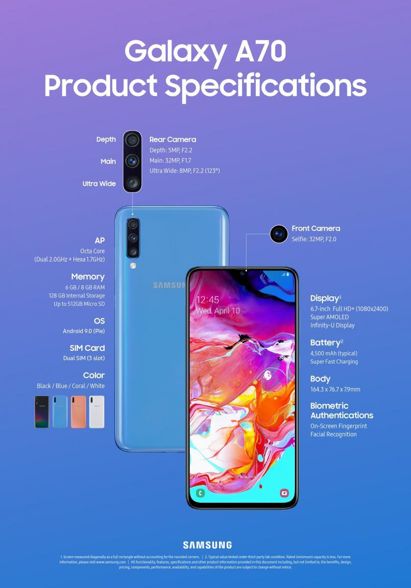 Samsung Galaxy A70 caratteristiche