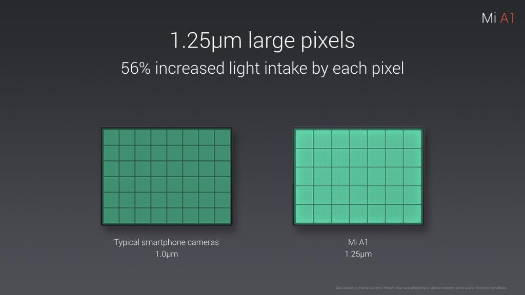 Xiaomi-Mi-A1-Camera-2-1