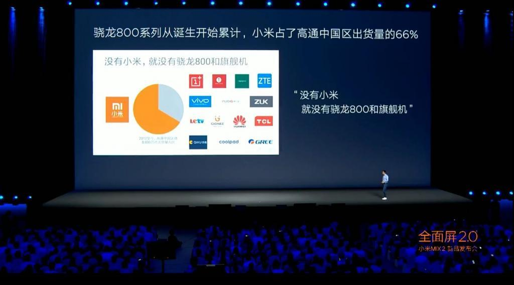 XiaomiMiMix2-Presentazione-7