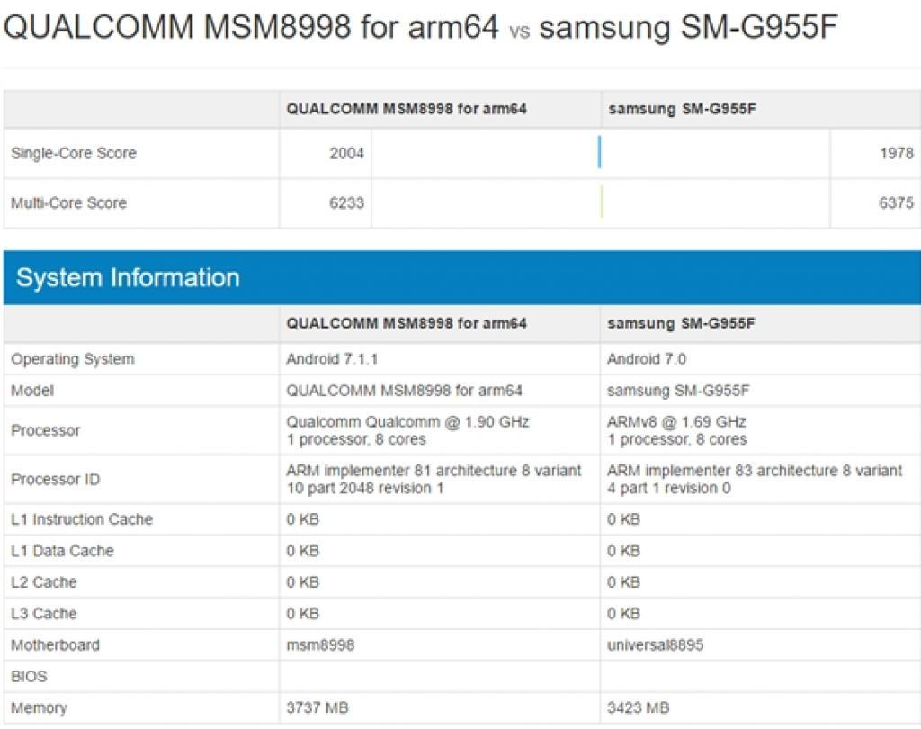 exynos-8895-vs-sd-835